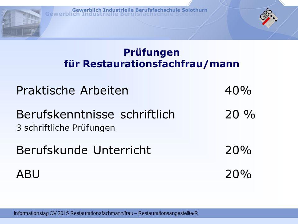 Prüfungen für Restaurationsfachfrau/mann Praktische Arbeiten40% Berufskenntnisse schriftlich20 % 3 schriftliche Prüfungen Berufskunde Unterricht20% ABU 20%