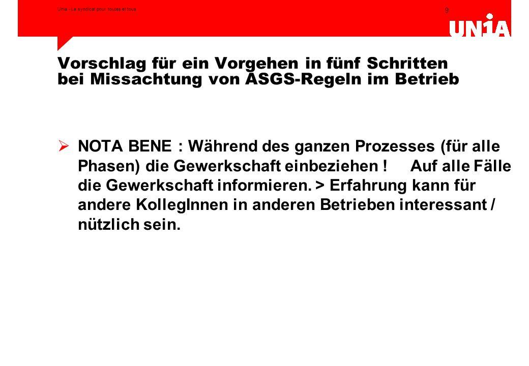 10 Informationen  Dario Mordasini Unia – Zentralsekretariat Weltpoststrasse 20 3000 Bern 15 0041 31 350 22 84 dario.mordasini@unia.ch