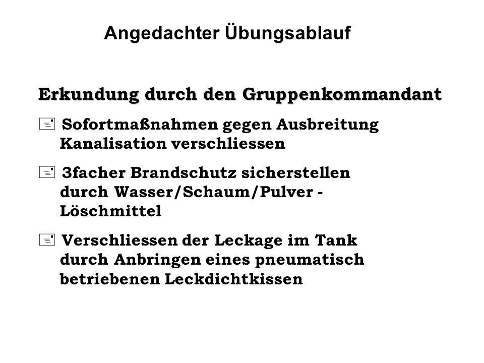 Angedachter Übungsablauf Erkundung durch den Gruppenkommandant + Sofortmaßnahmen gegen Ausbreitung Kanalisation verschliessen + 3facher Brandschutz si