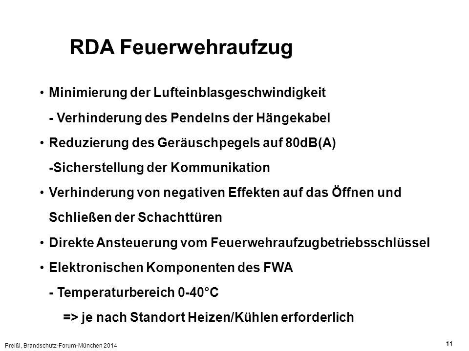 Preißl, Brandschutz-Forum-München 2014 11 RDA Feuerwehraufzug Minimierung der Lufteinblasgeschwindigkeit - Verhinderung des Pendelns der Hängekabel Reduzierung des Geräuschpegels auf 80dB(A) -Sicherstellung der Kommunikation Verhinderung von negativen Effekten auf das Öffnen und Schließen der Schachttüren Direkte Ansteuerung vom Feuerwehraufzugbetriebsschlüssel Elektronischen Komponenten des FWA - Temperaturbereich 0-40°C => je nach Standort Heizen/Kühlen erforderlich
