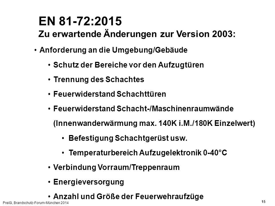 Preißl, Brandschutz-Forum-München 2014 15 EN 81-72:2015 Zu erwartende Änderungen zur Version 2003: Anforderung an die Umgebung/Gebäude Schutz der Bereiche vor den Aufzugtüren Trennung des Schachtes Feuerwiderstand Schachttüren Feuerwiderstand Schacht-/Maschinenraumwände (Innenwanderwärmung max.