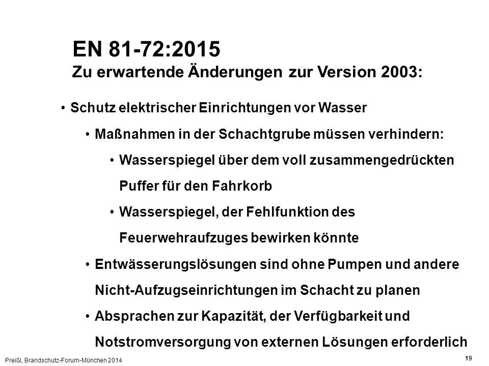 Preißl, Brandschutz-Forum-München 2014 19 EN 81-72:2015 Zu erwartende Änderungen zur Version 2003: Schutz elektrischer Einrichtungen vor Wasser Maßnahmen in der Schachtgrube müssen verhindern: Wasserspiegel über dem voll zusammengedrückten Puffer für den Fahrkorb Wasserspiegel, der Fehlfunktion des Feuerwehraufzuges bewirken könnte Entwässerungslösungen sind ohne Pumpen und andere Nicht-Aufzugseinrichtungen im Schacht zu planen Absprachen zur Kapazität, der Verfügbarkeit und Notstromversorgung von externen Lösungen erforderlich