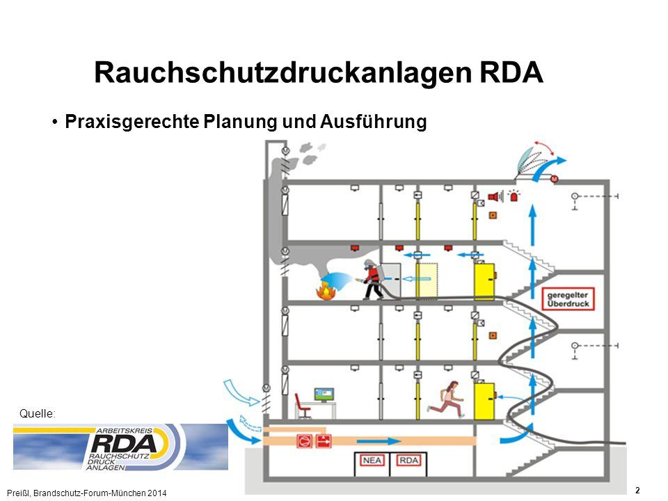 Preißl, Brandschutz-Forum-München 2014 2 Rauchschutzdruckanlagen RDA Praxisgerechte Planung und Ausführung Quelle: