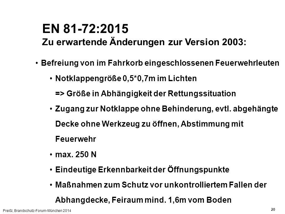 Preißl, Brandschutz-Forum-München 2014 20 EN 81-72:2015 Zu erwartende Änderungen zur Version 2003: Befreiung von im Fahrkorb eingeschlossenen Feuerwehrleuten Notklappengröße 0,5*0,7m im Lichten => Größe in Abhängigkeit der Rettungssituation Zugang zur Notklappe ohne Behinderung, evtl.