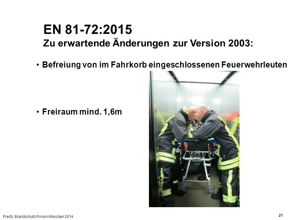 Preißl, Brandschutz-Forum-München 2014 21 EN 81-72:2015 Zu erwartende Änderungen zur Version 2003: Befreiung von im Fahrkorb eingeschlossenen Feuerwehrleuten Freiraum mind.