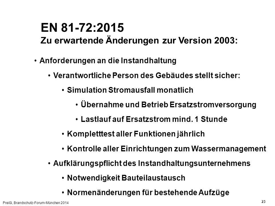 Preißl, Brandschutz-Forum-München 2014 23 EN 81-72:2015 Zu erwartende Änderungen zur Version 2003: Anforderungen an die Instandhaltung Verantwortliche