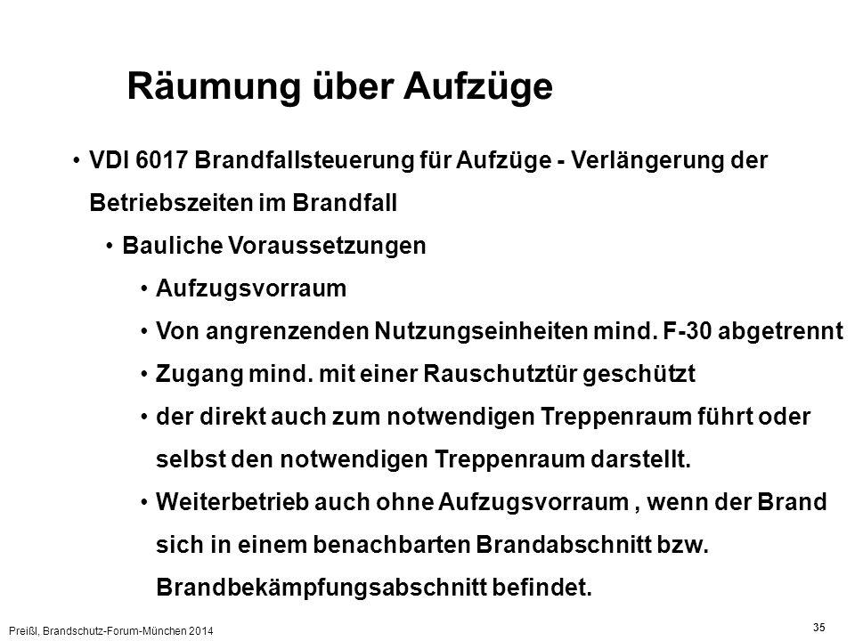 Preißl, Brandschutz-Forum-München 2014 35 Räumung über Aufzüge VDI 6017 Brandfallsteuerung für Aufzüge - Verlängerung der Betriebszeiten im Brandfall