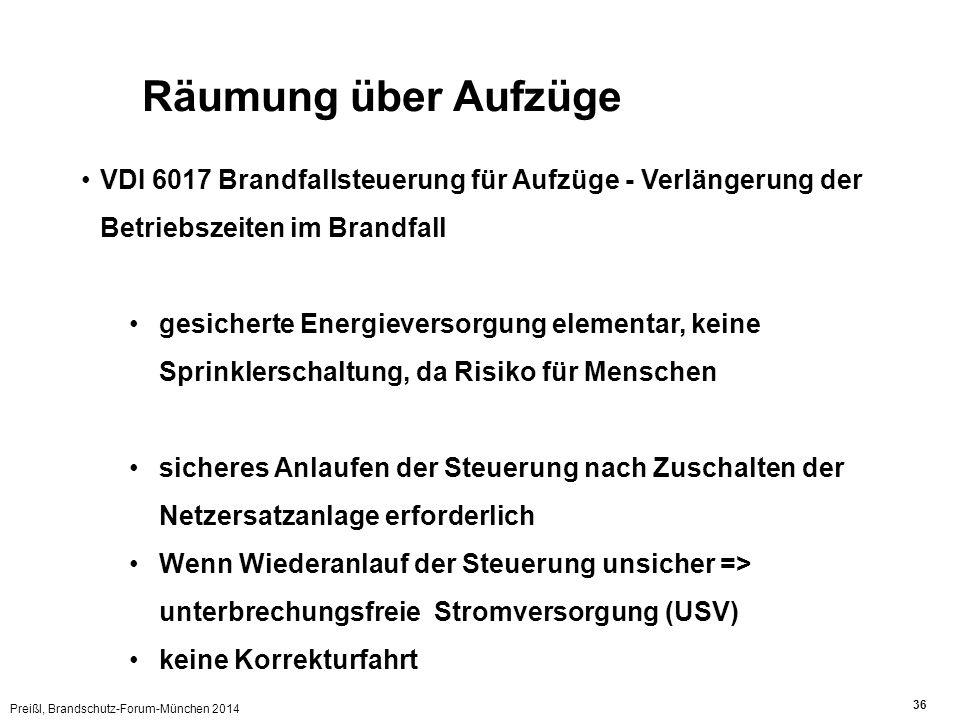 Preißl, Brandschutz-Forum-München 2014 36 Räumung über Aufzüge VDI 6017 Brandfallsteuerung für Aufzüge - Verlängerung der Betriebszeiten im Brandfall