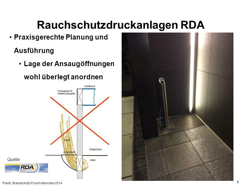 Preißl, Brandschutz-Forum-München 2014 5 Rauchschutzdruckanlagen RDA Praxisgerechte Planung und Ausführung Lage der Ansaugöffnungen wohl überlegt anor
