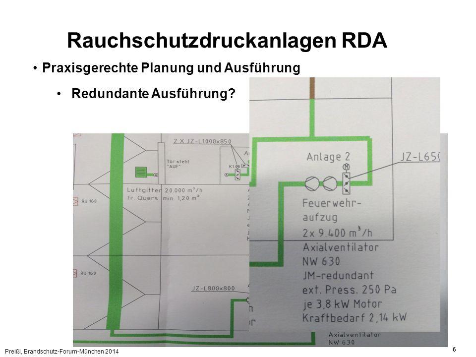 Preißl, Brandschutz-Forum-München 2014 6 Rauchschutzdruckanlagen RDA Praxisgerechte Planung und Ausführung Redundante Ausführung?
