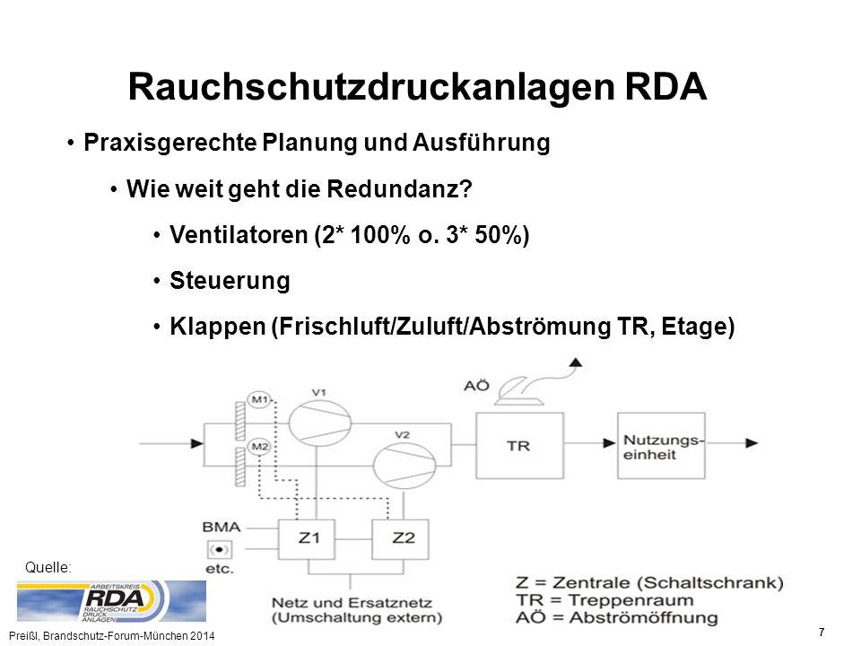 Preißl, Brandschutz-Forum-München 2014 18 EN 81-72:2015 Zu erwartende Änderungen zur Version 2003: Schutz elektrischer Einrichtungen vor Wasser Eindringen von Wasser in den Schacht hat Priorität Entwässerungskanäle vor jedem Schachtzugang und Entwässerungsleitungen und/oder Anheben oder Anrampen des Bodens vor den Schachtzugängen, so dass das Wasser nicht in den Schacht sondern durch andere Öffnungen abläuft Gilt auch für Schachtzugänge anderer Aufzüge in gemeinsamen Schächten