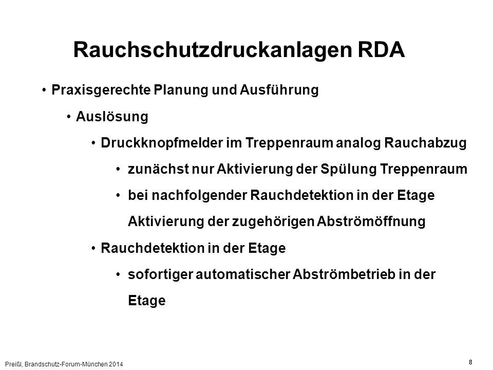 Preißl, Brandschutz-Forum-München 2014 8 Rauchschutzdruckanlagen RDA Praxisgerechte Planung und Ausführung Auslösung Druckknopfmelder im Treppenraum a