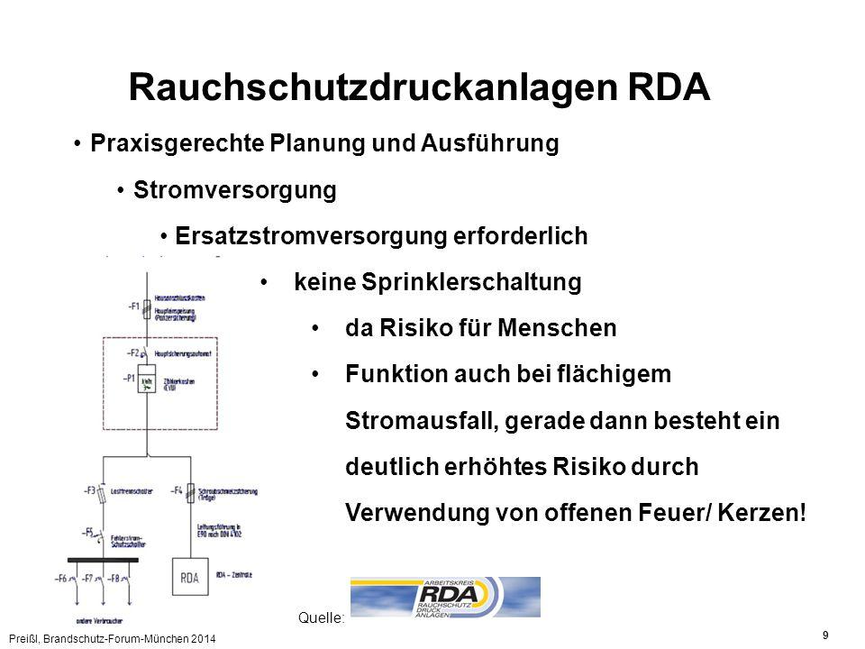 Preißl, Brandschutz-Forum-München 2014 9 Rauchschutzdruckanlagen RDA Praxisgerechte Planung und Ausführung Stromversorgung Ersatzstromversorgung erforderlich keine Sprinklerschaltung da Risiko für Menschen Funktion auch bei flächigem Stromausfall, gerade dann besteht ein deutlich erhöhtes Risiko durch Verwendung von offenen Feuer/ Kerzen.