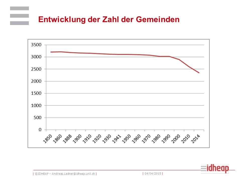 | ©IDHEAP – Andreas.Ladner@idheap.unil.ch | | 04/04/2015 | Entwicklung der Zahl der Gemeinden