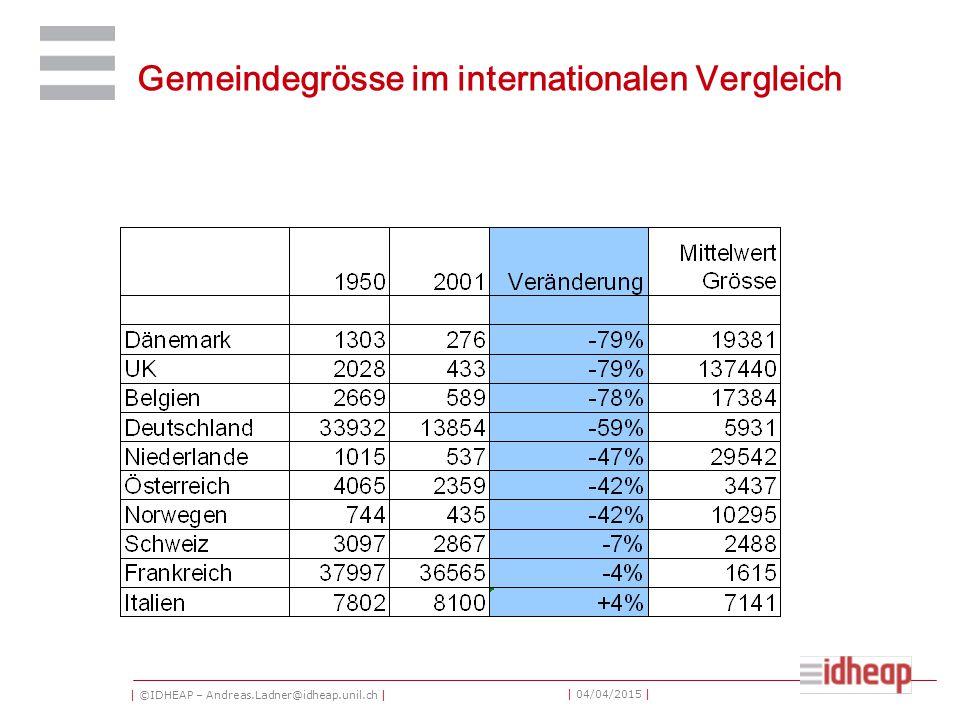 | ©IDHEAP – Andreas.Ladner@idheap.unil.ch | | 04/04/2015 | Gemeindegrösse im internationalen Vergleich