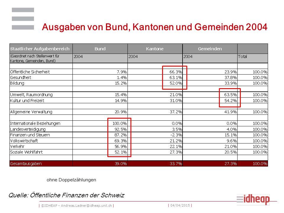 | ©IDHEAP – Andreas.Ladner@idheap.unil.ch | | 04/04/2015 | Ausgaben von Bund, Kantonen und Gemeinden 2004 Quelle: Öffentliche Finanzen der Schweiz ohne Doppelzählungen