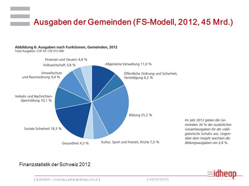 | ©IDHEAP – Andreas.Ladner@idheap.unil.ch | | 04/04/2015 | Ausgaben der Gemeinden (FS-Modell, 2012, 45 Mrd.) Finanzstatistik der Schweiz 2012