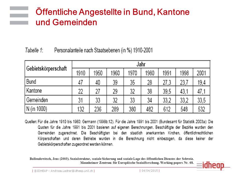 | ©IDHEAP – Andreas.Ladner@idheap.unil.ch | | 04/04/2015 | Öffentliche Angestellte in Bund, Kantone und Gemeinden Ballendowitsch, Jens (2003).