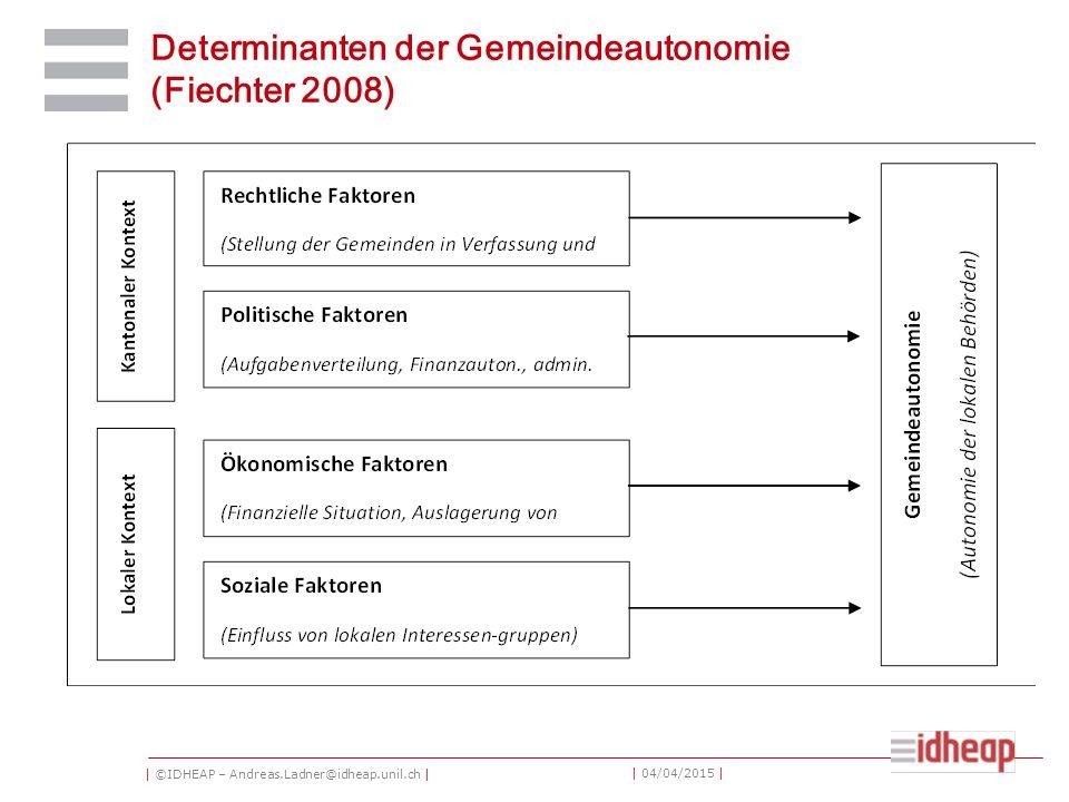 | ©IDHEAP – Andreas.Ladner@idheap.unil.ch | | 04/04/2015 | Determinanten der Gemeindeautonomie (Fiechter 2008)