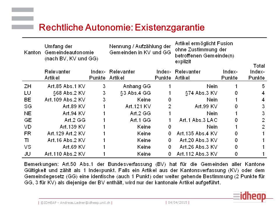 | ©IDHEAP – Andreas.Ladner@idheap.unil.ch | | 04/04/2015 | Rechtliche Autonomie: Existenzgarantie