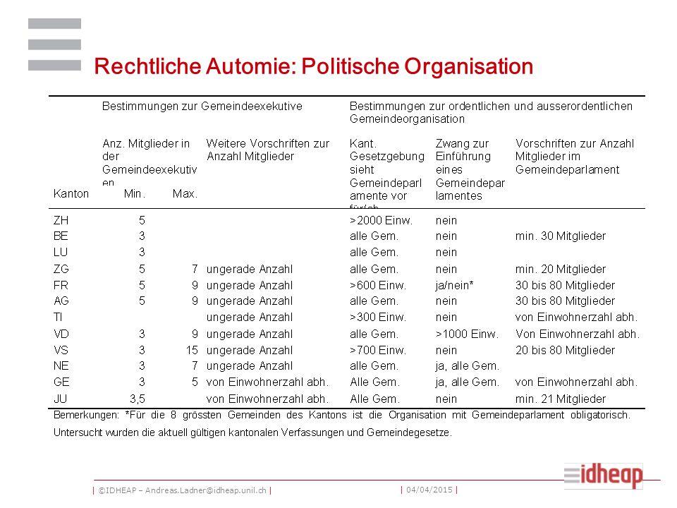 | ©IDHEAP – Andreas.Ladner@idheap.unil.ch | | 04/04/2015 | Rechtliche Automie: Politische Organisation