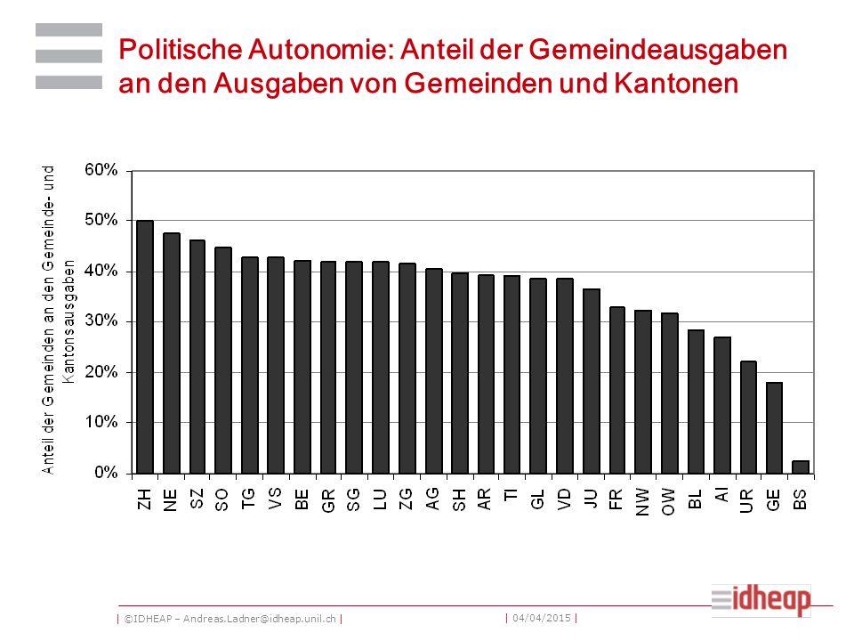 | ©IDHEAP – Andreas.Ladner@idheap.unil.ch | | 04/04/2015 | Politische Autonomie: Anteil der Gemeindeausgaben an den Ausgaben von Gemeinden und Kantonen