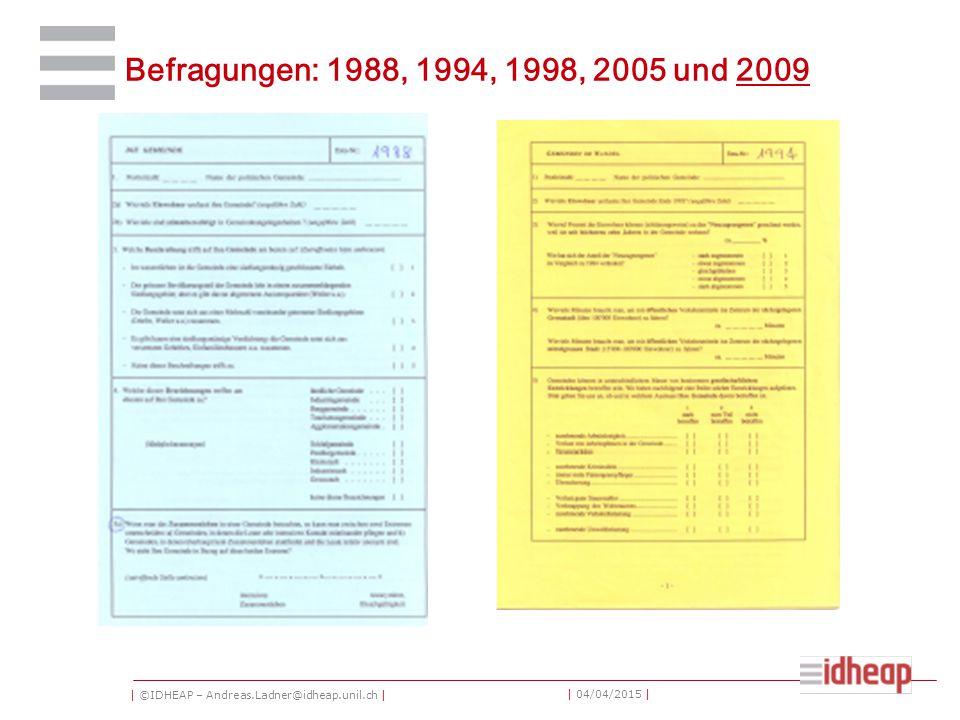 | ©IDHEAP – Andreas.Ladner@idheap.unil.ch | | 04/04/2015 | Befragungen: 1988, 1994, 1998, 2005 und 2009