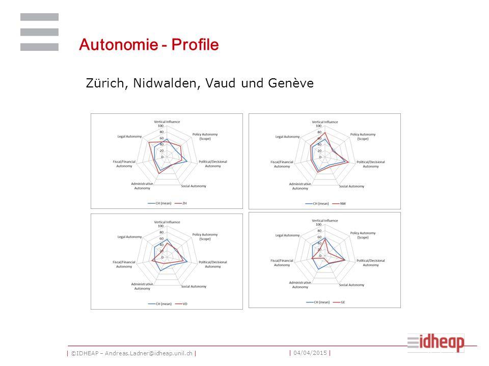| ©IDHEAP – Andreas.Ladner@idheap.unil.ch | | 04/04/2015 | September 12, 2014 Autonomie - Profile Zürich, Nidwalden, Vaud und Genève