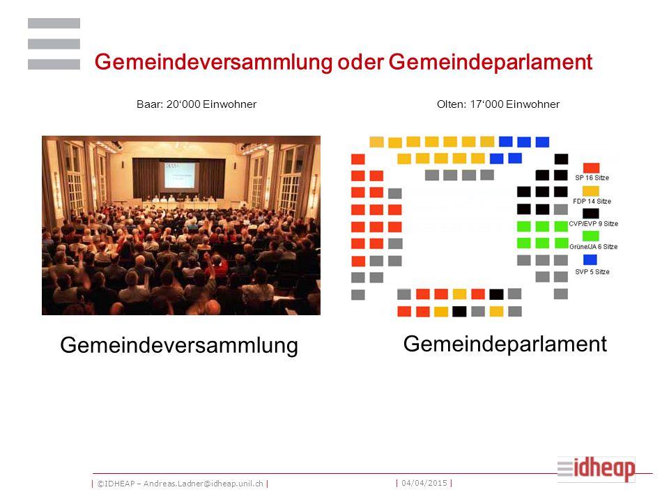 | ©IDHEAP – Andreas.Ladner@idheap.unil.ch | | 04/04/2015 | Gemeindeversammlung oder Gemeindeparlament Gemeindeversammlung Baar: 20'000 EinwohnerOlten: 17'000 Einwohner Gemeindeparlament