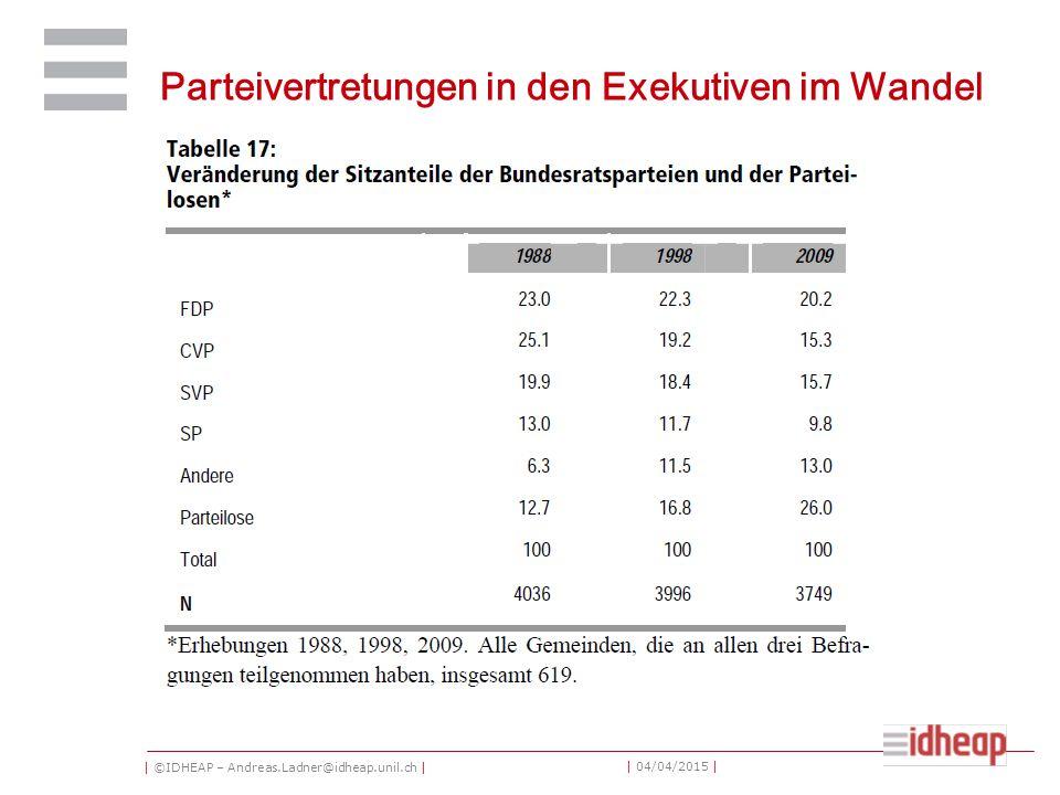 | ©IDHEAP – Andreas.Ladner@idheap.unil.ch | | 04/04/2015 | Parteivertretungen in den Exekutiven im Wandel