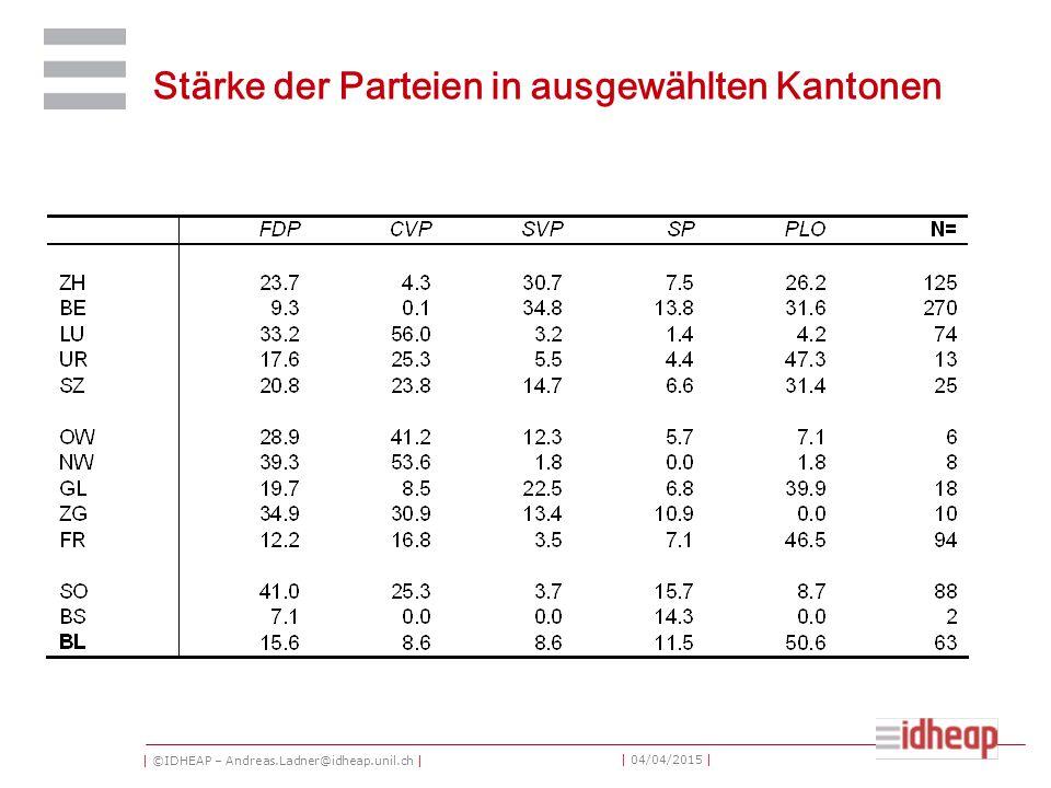 | ©IDHEAP – Andreas.Ladner@idheap.unil.ch | | 04/04/2015 | Stärke der Parteien in ausgewählten Kantonen