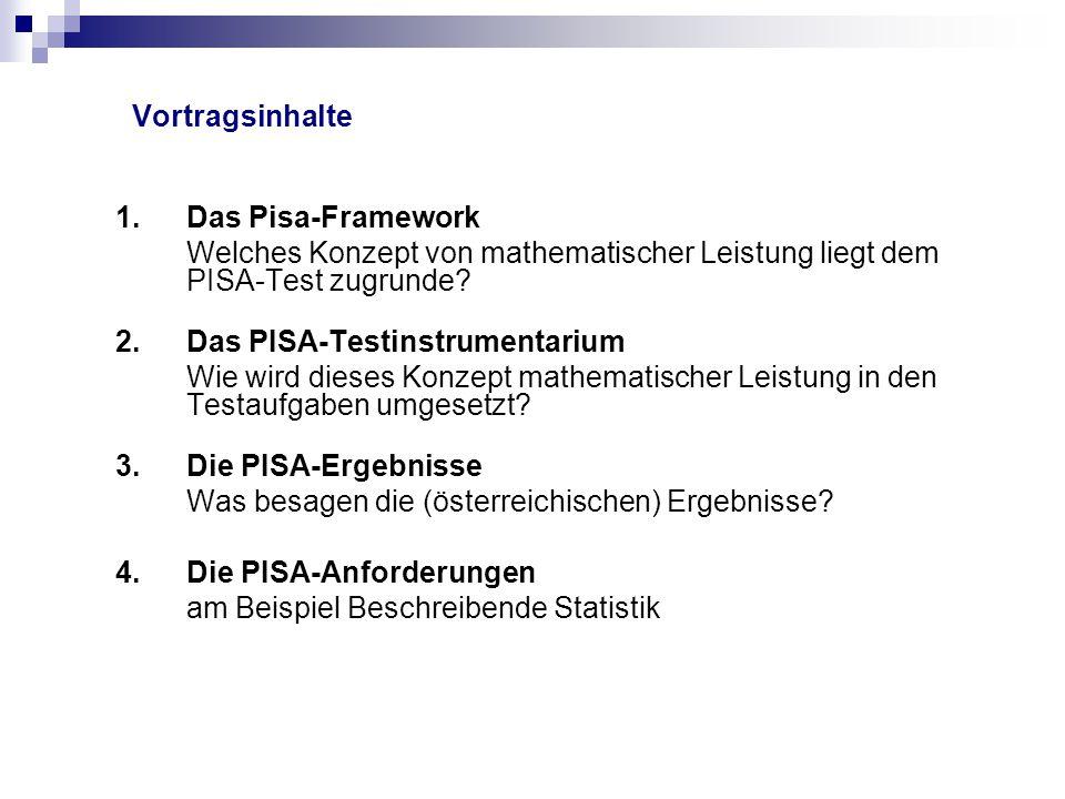 Vortragsinhalte 1.Das Pisa-Framework Welches Konzept von mathematischer Leistung liegt dem PISA-Test zugrunde? 2.Das PISA-Testinstrumentarium Wie wird