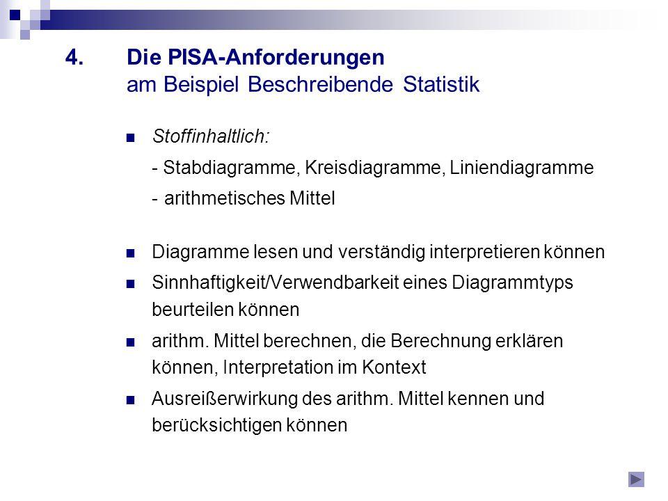 4.Die PISA-Anforderungen am Beispiel Beschreibende Statistik Stoffinhaltlich: - Stabdiagramme, Kreisdiagramme, Liniendiagramme -arithmetisches Mittel