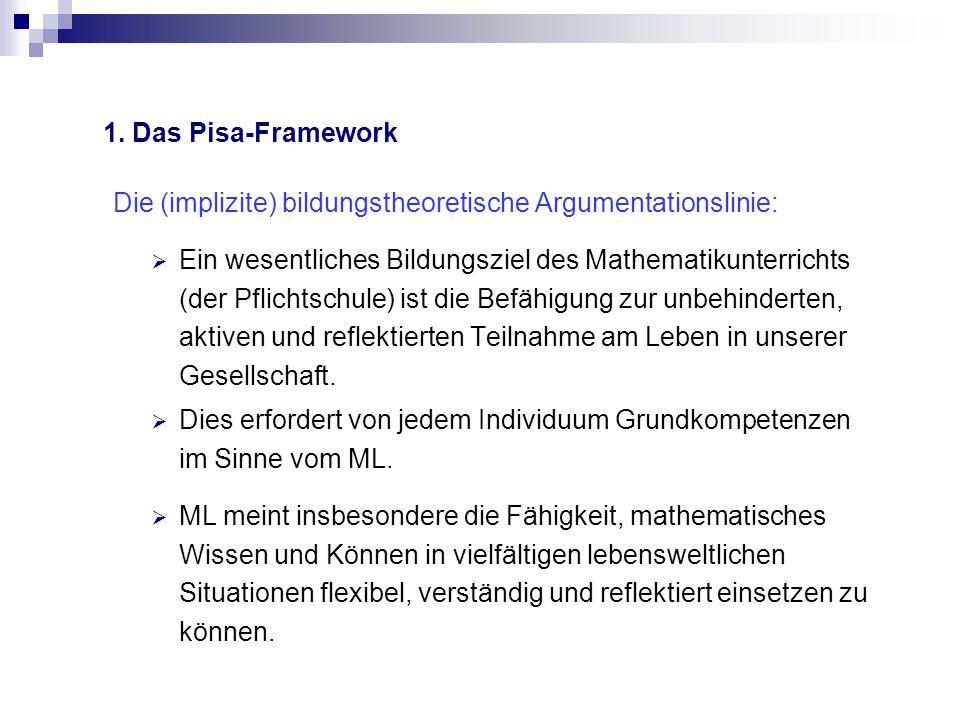 1. Das Pisa-Framework Die (implizite) bildungstheoretische Argumentationslinie:  Ein wesentliches Bildungsziel des Mathematikunterrichts (der Pflicht