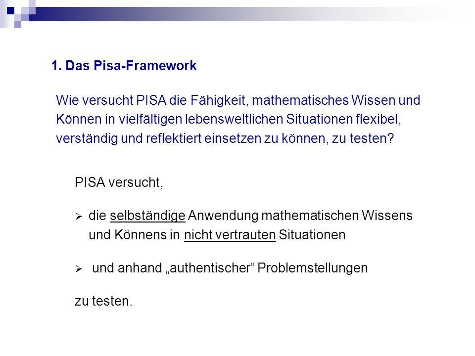 1. Das Pisa-Framework Wie versucht PISA die Fähigkeit, mathematisches Wissen und Können in vielfältigen lebensweltlichen Situationen flexibel, verstän