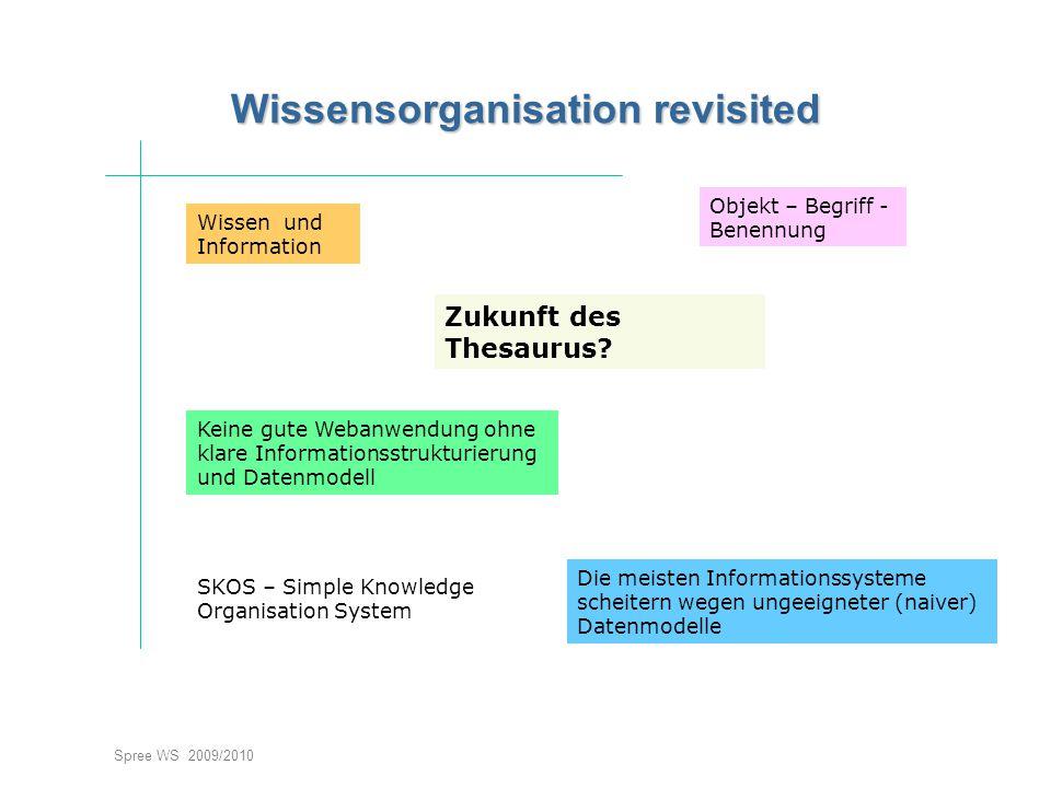 Spree WS 2009/2010 Wissensorganisation revisited Wissen und Information Zukunft des Thesaurus? Keine gute Webanwendung ohne klare Informationsstruktur