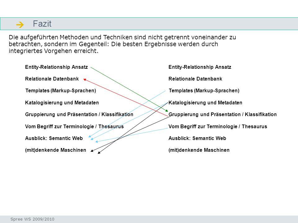 Fazit  Ordnungsansätze Entity-Relationship Ansatz Relationale Datenbank Templates (Markup-Sprachen) Katalogisierung und Metadaten Gruppierung und Prä