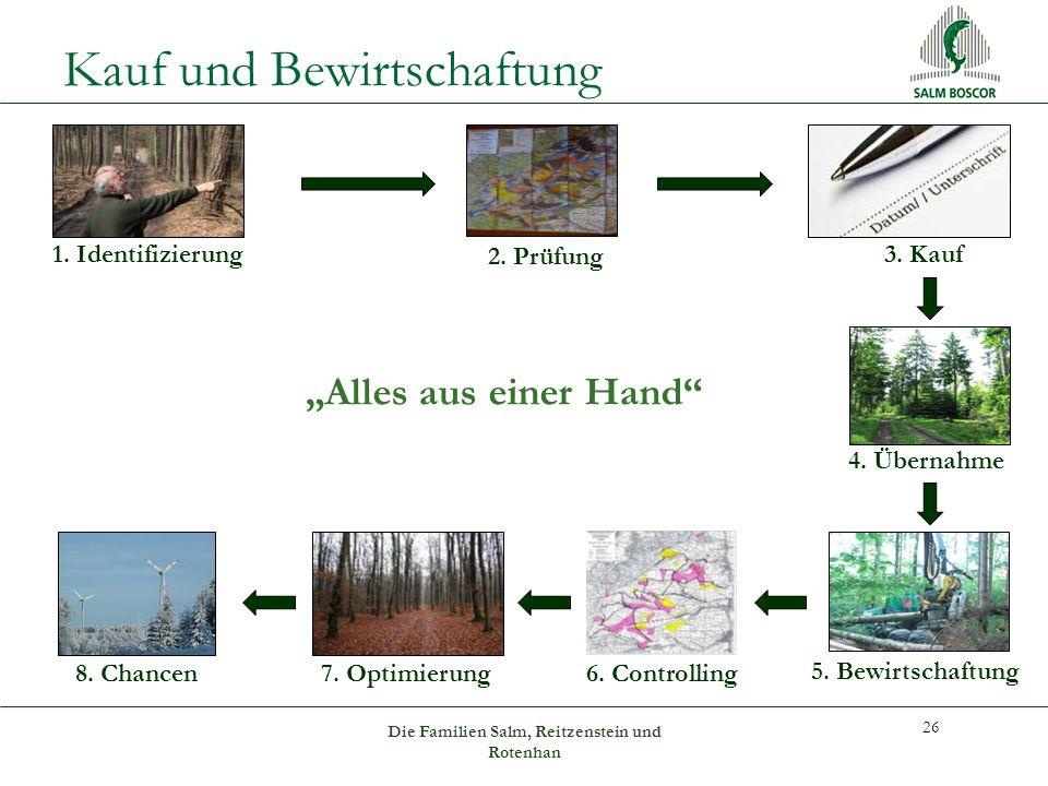 """Kauf und Bewirtschaftung 26 """"Alles aus einer Hand 5."""