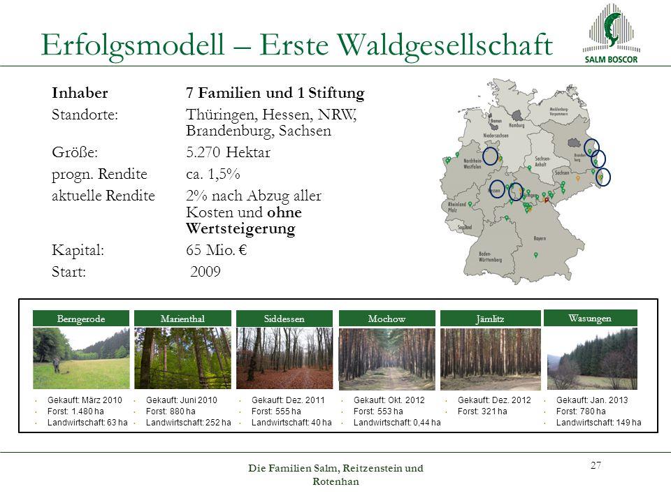 Erfolgsmodell – Erste Waldgesellschaft 27 Inhaber7 Familien und 1 Stiftung Standorte:Thüringen, Hessen, NRW, Brandenburg, Sachsen Größe: 5.270 Hektar progn.