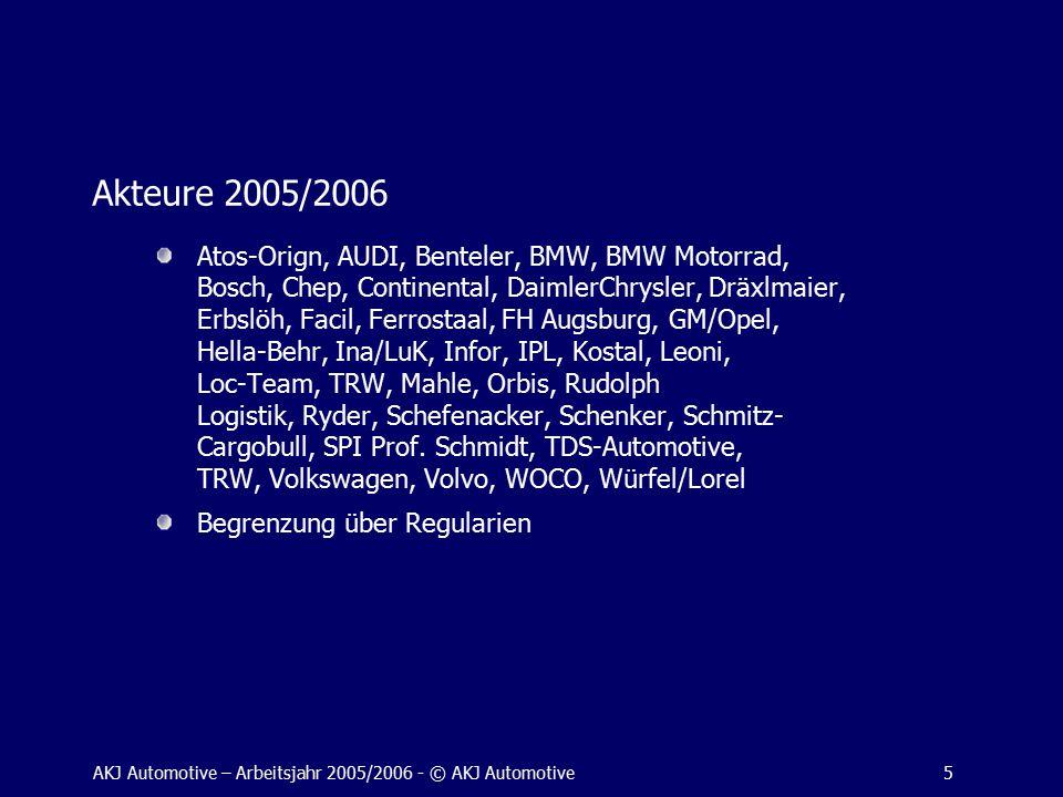 AKJ Automotive – Arbeitsjahr 2005/2006 - © AKJ Automotive5 Akteure 2005/2006 Atos-Orign, AUDI, Benteler, BMW, BMW Motorrad, Bosch, Chep, Continental, DaimlerChrysler, Dräxlmaier, Erbslöh, Facil, Ferrostaal, FH Augsburg, GM/Opel, Hella-Behr, Ina/LuK, Infor, IPL, Kostal, Leoni, Loc-Team, TRW, Mahle, Orbis, Rudolph Logistik, Ryder, Schefenacker, Schenker, Schmitz- Cargobull, SPI Prof.