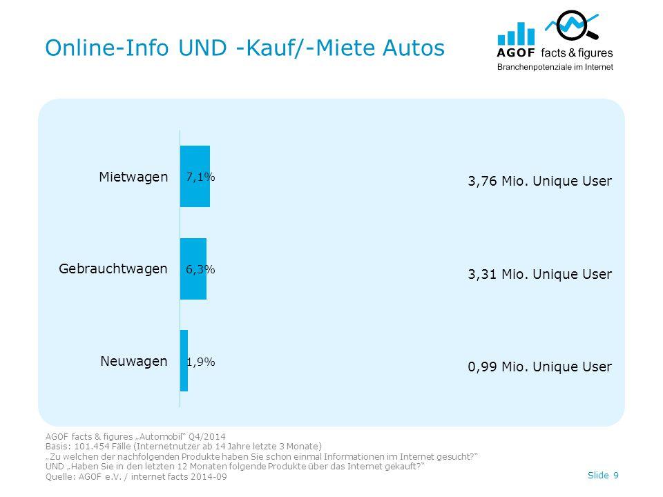"""Online-Info UND -Kauf/-Miete Autos AGOF facts & figures """"Automobil"""" Q4/2014 Basis: 101.454 Fälle (Internetnutzer ab 14 Jahre letzte 3 Monate) """"Zu welc"""