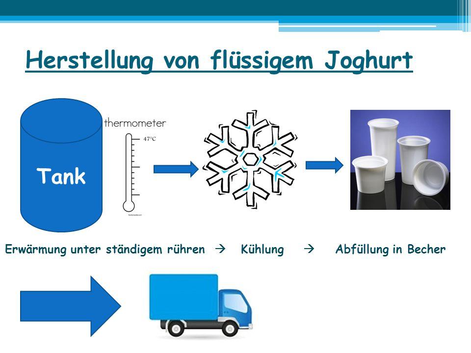 Herstellung von flüssigem Joghurt Tank Erwärmung unter ständigem rühren  Kühlung  Abfüllung in Becher