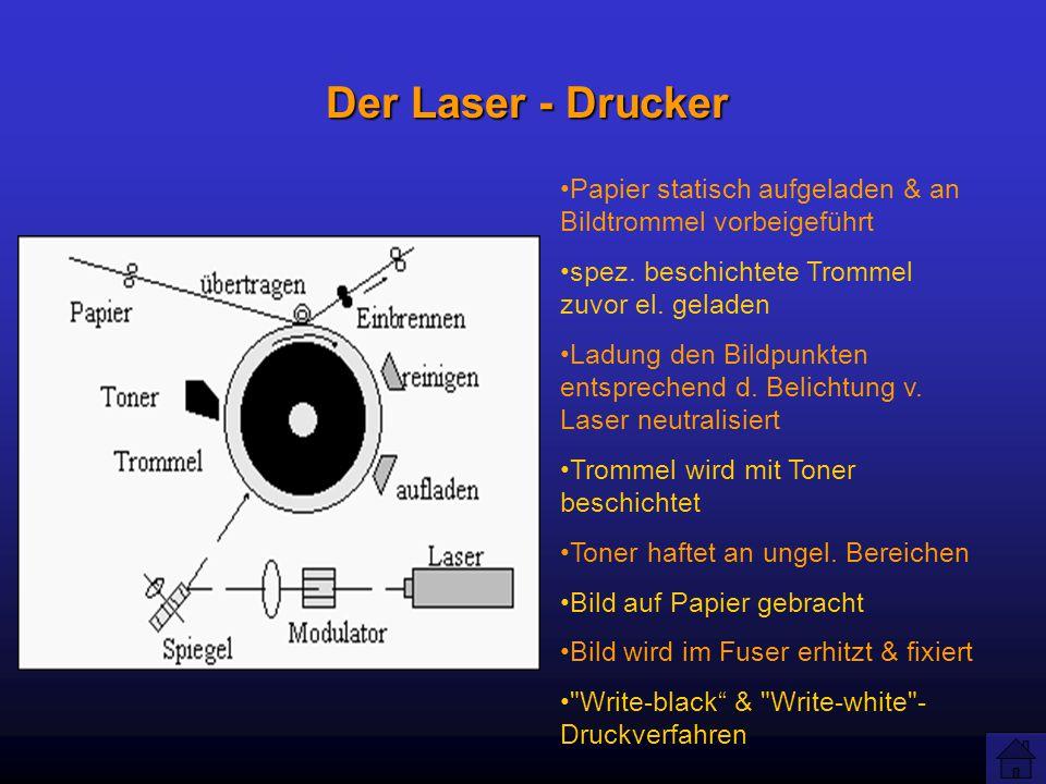 Der Laser - Drucker Papier statisch aufgeladen & an Bildtrommel vorbeigeführt spez.