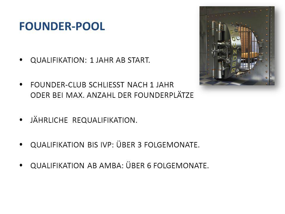 FOUNDER-POOL  QUALIFIKATION: 1 JAHR AB START.  FOUNDER-CLUB SCHLIESST NACH 1 JAHR ODER BEI MAX.