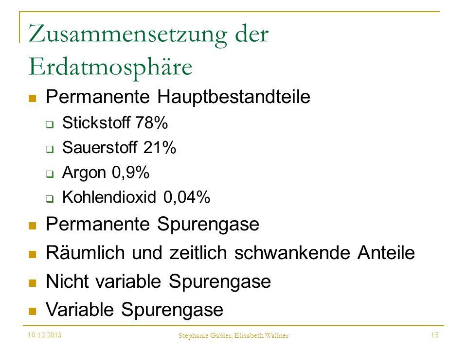 Zusammensetzung der Erdatmosphäre Permanente Hauptbestandteile  Stickstoff 78%  Sauerstoff 21%  Argon 0,9%  Kohlendioxid 0,04% Permanente Spurenga