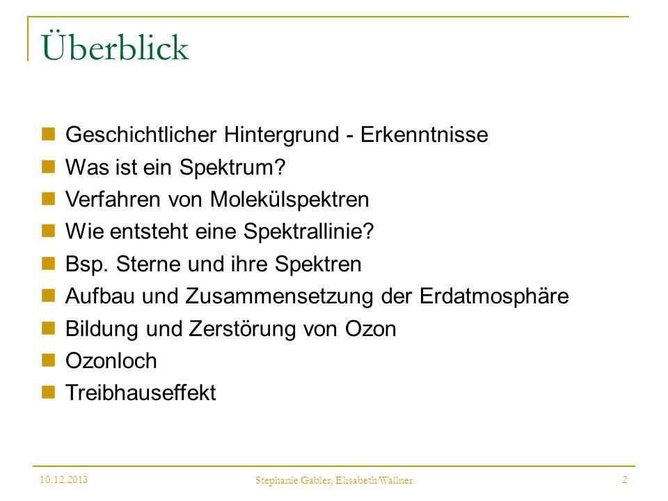 10.12.2013 Stephanie Gabler, Elisabeth Wallner 2 Überblick Geschichtlicher Hintergrund - Erkenntnisse Was ist ein Spektrum? Verfahren von Molekülspekt