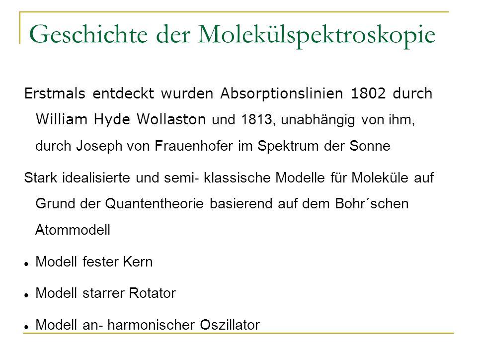 Geschichte der Molekülspektroskopie Erstmals entdeckt wurden Absorptionslinien 1802 durch William Hyde Wollaston und 1813, unabhängig von ihm, durch J
