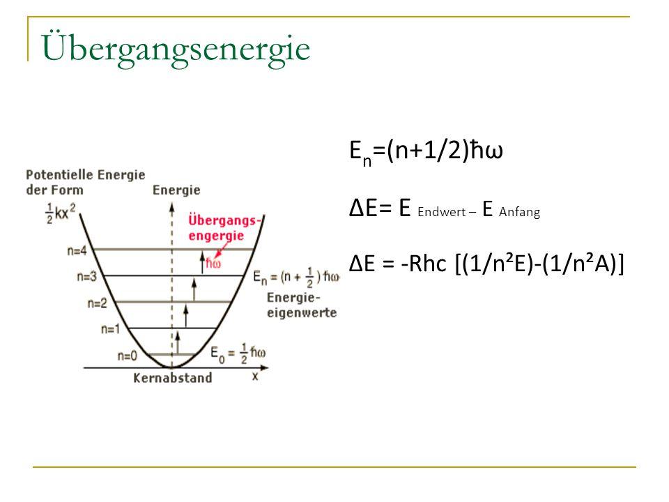 Übergangsenergie E n =(n+1/2)ħω ΔE= E Endwert – E Anfang ΔE = -Rhc [(1/n²E)-(1/n²A)]