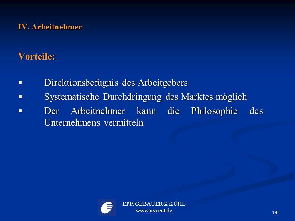 EPP, GEBAUER & KÜHL www.avocat.de 14 IV. Arbeitnehmer Vorteile:  Direktionsbefugnis des Arbeitgebers  Systematische Durchdringung des Marktes möglic