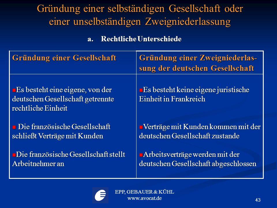 EPP, GEBAUER & KÜHL www.avocat.de 43 Gründung einer selbständigen Gesellschaft oder einer unselbständigen Zweigniederlassung Es besteht keine eigene j